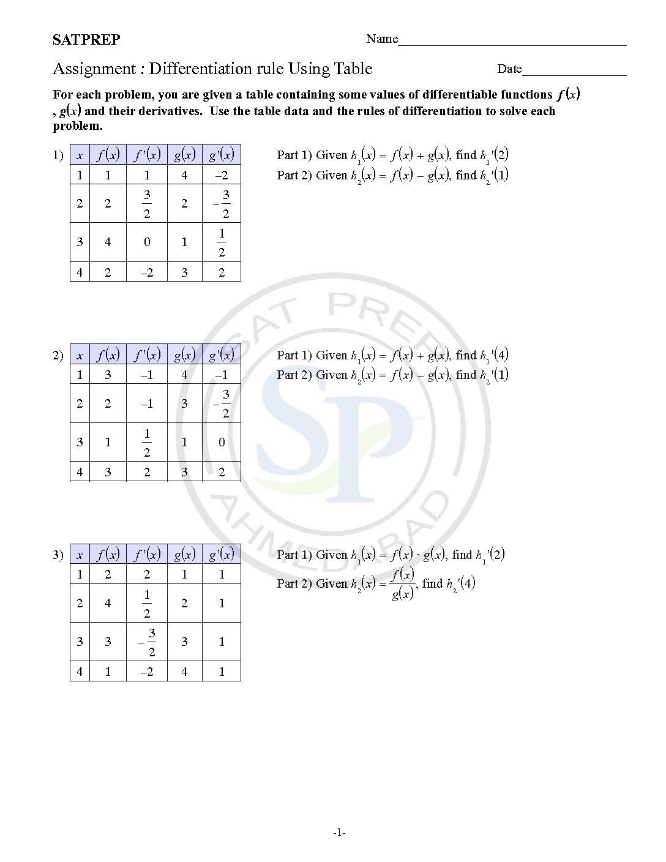 Differentiation Archives - SAT PREP