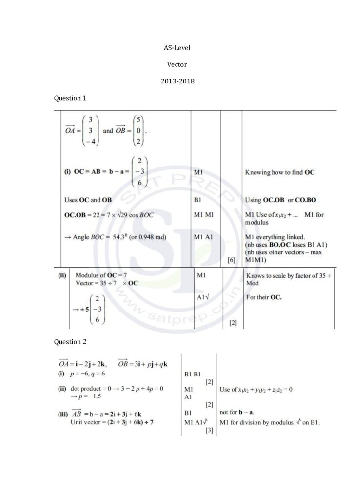 Questions of vector AS-Level from Pure math past papers